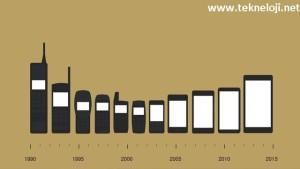 telefonlardaki değişim