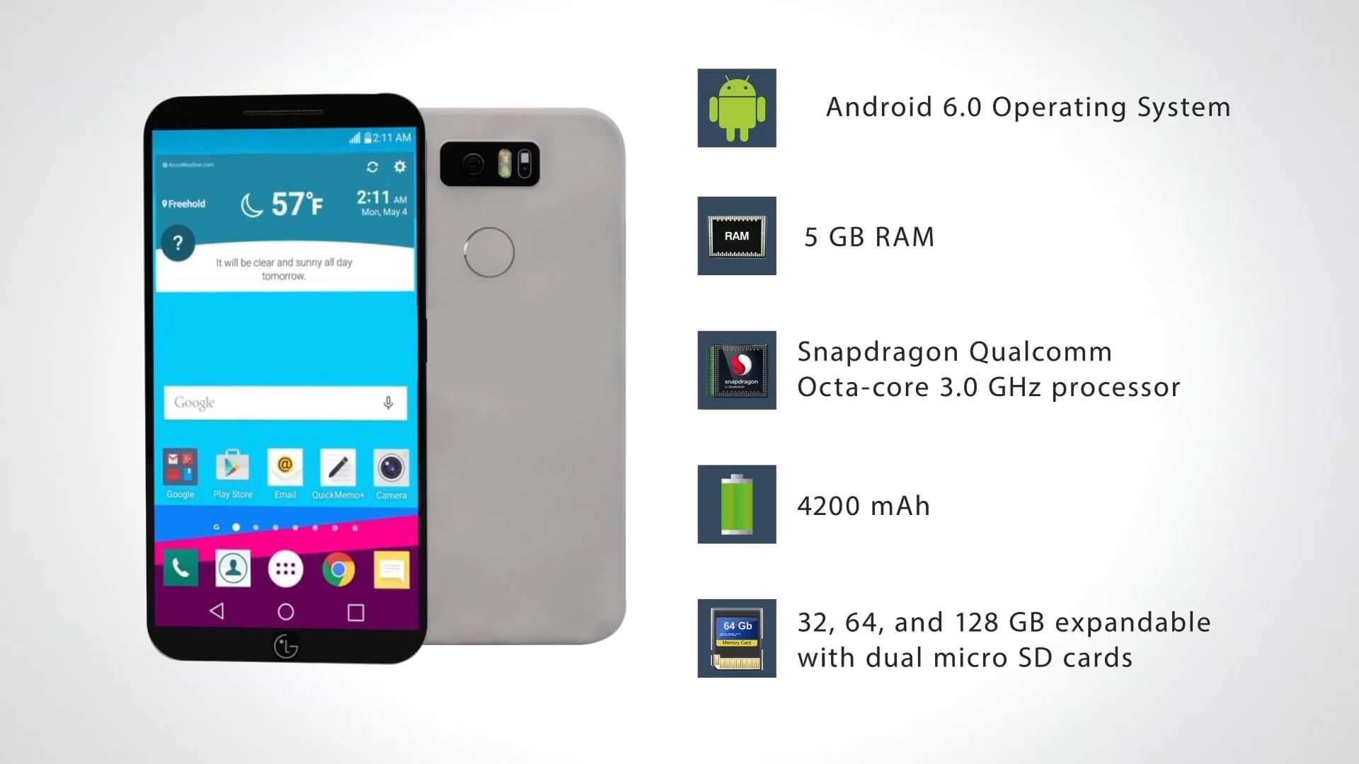 Photo of LG G6 Satışa Çıkamadan Kapış Kapış Gitti